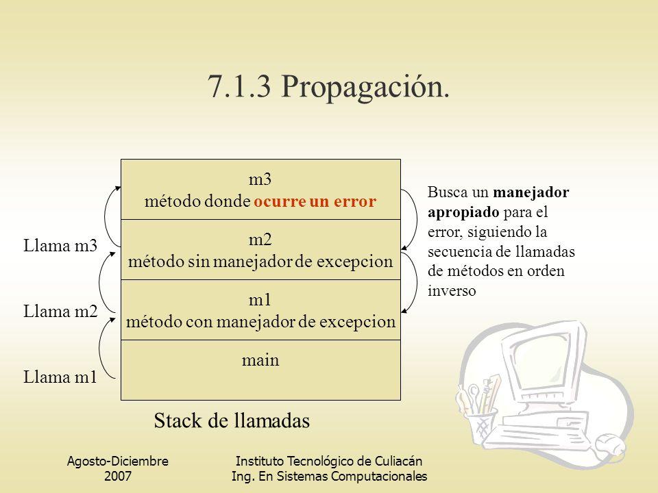 Agosto-Diciembre 2007 Instituto Tecnológico de Culiacán Ing. En Sistemas Computacionales 7.1.3 Propagación. m3 método donde ocurre un error m2 método