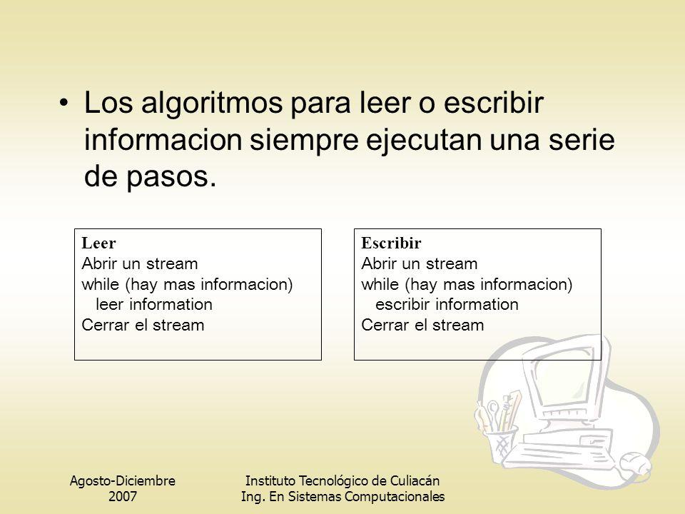 Agosto-Diciembre 2007 Instituto Tecnológico de Culiacán Ing. En Sistemas Computacionales Los algoritmos para leer o escribir informacion siempre ejecu