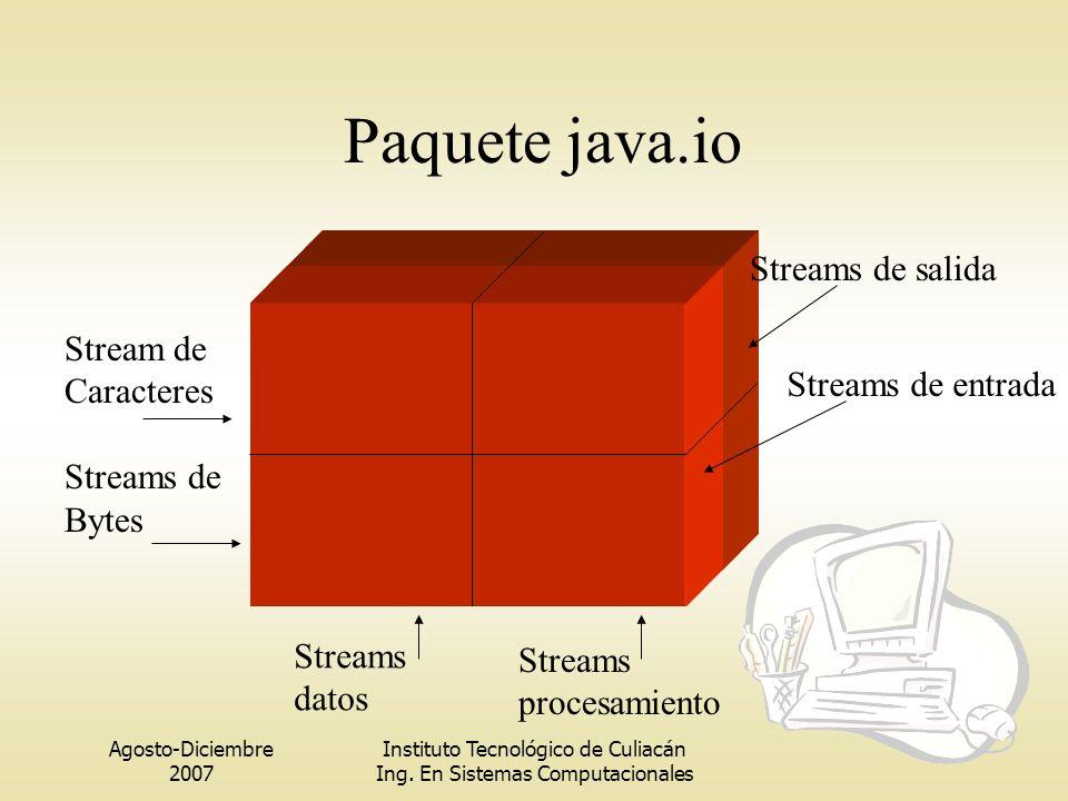 Agosto-Diciembre 2007 Instituto Tecnológico de Culiacán Ing. En Sistemas Computacionales Paquete java.io Streams datos Streams procesamiento Stream de