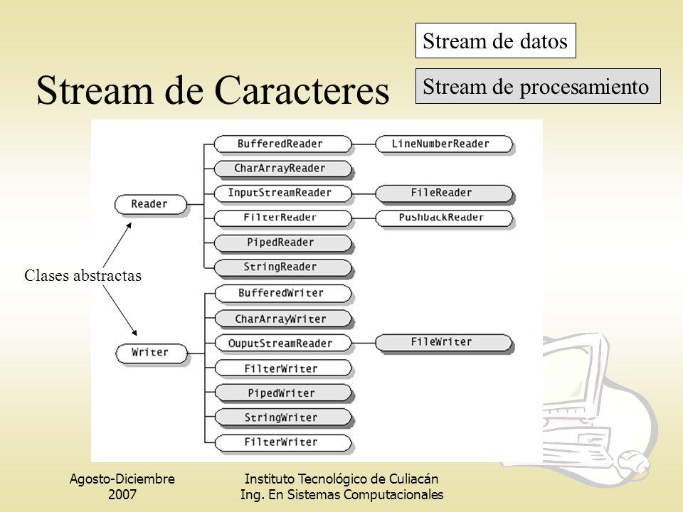 Agosto-Diciembre 2007 Instituto Tecnológico de Culiacán Ing. En Sistemas Computacionales Stream de Caracteres Stream de datos Stream de procesamiento