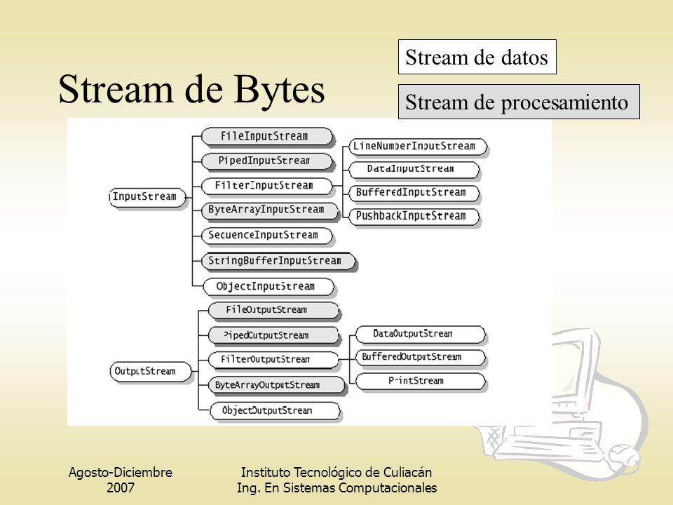 Agosto-Diciembre 2007 Instituto Tecnológico de Culiacán Ing. En Sistemas Computacionales Stream de Bytes Stream de datos Stream de procesamiento