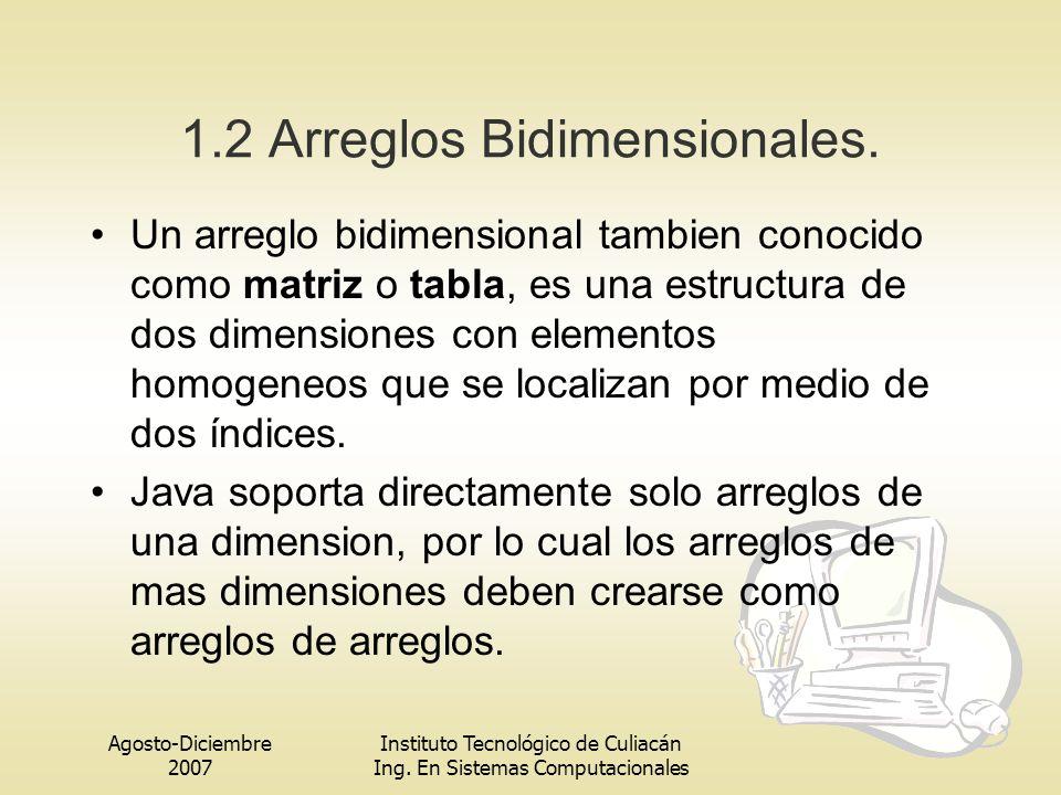 Agosto-Diciembre 2007 Instituto Tecnológico de Culiacán Ing. En Sistemas Computacionales 1.2 Arreglos Bidimensionales. Un arreglo bidimensional tambie