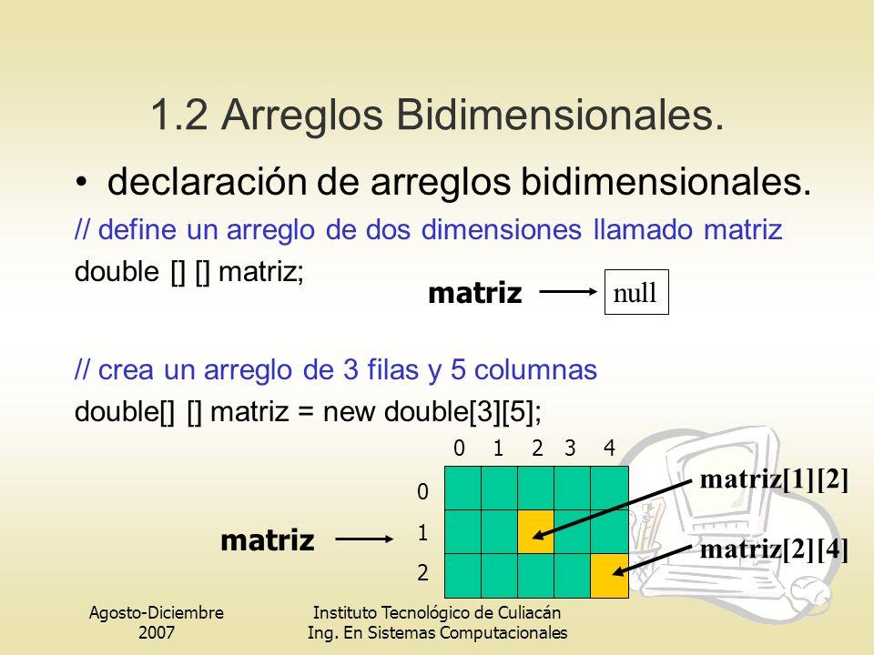 Agosto-Diciembre 2007 Instituto Tecnológico de Culiacán Ing. En Sistemas Computacionales 1.2 Arreglos Bidimensionales. declaración de arreglos bidimen