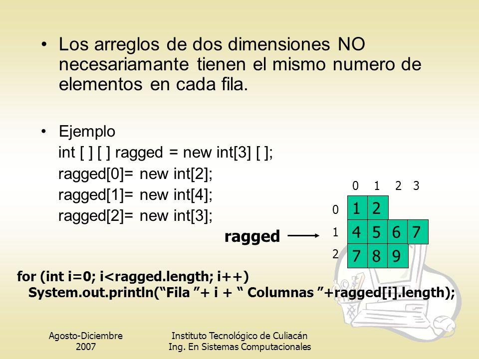 Agosto-Diciembre 2007 Instituto Tecnológico de Culiacán Ing. En Sistemas Computacionales Los arreglos de dos dimensiones NO necesariamante tienen el m
