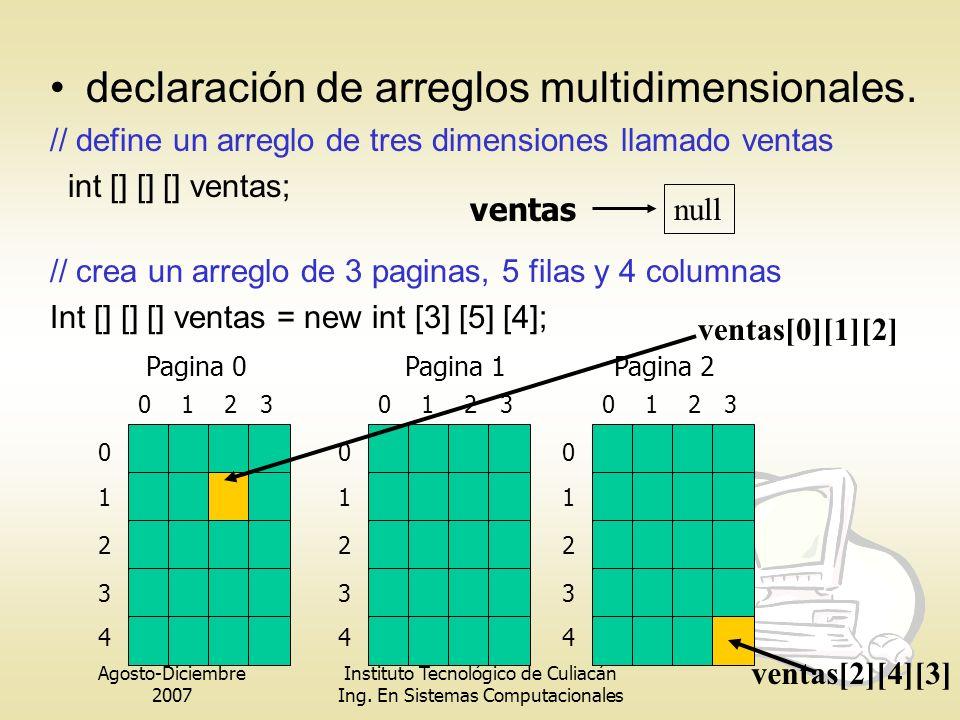 Agosto-Diciembre 2007 Instituto Tecnológico de Culiacán Ing. En Sistemas Computacionales declaración de arreglos multidimensionales. // define un arre
