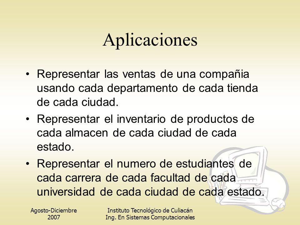 Agosto-Diciembre 2007 Instituto Tecnológico de Culiacán Ing. En Sistemas Computacionales Aplicaciones Representar las ventas de una compañia usando ca