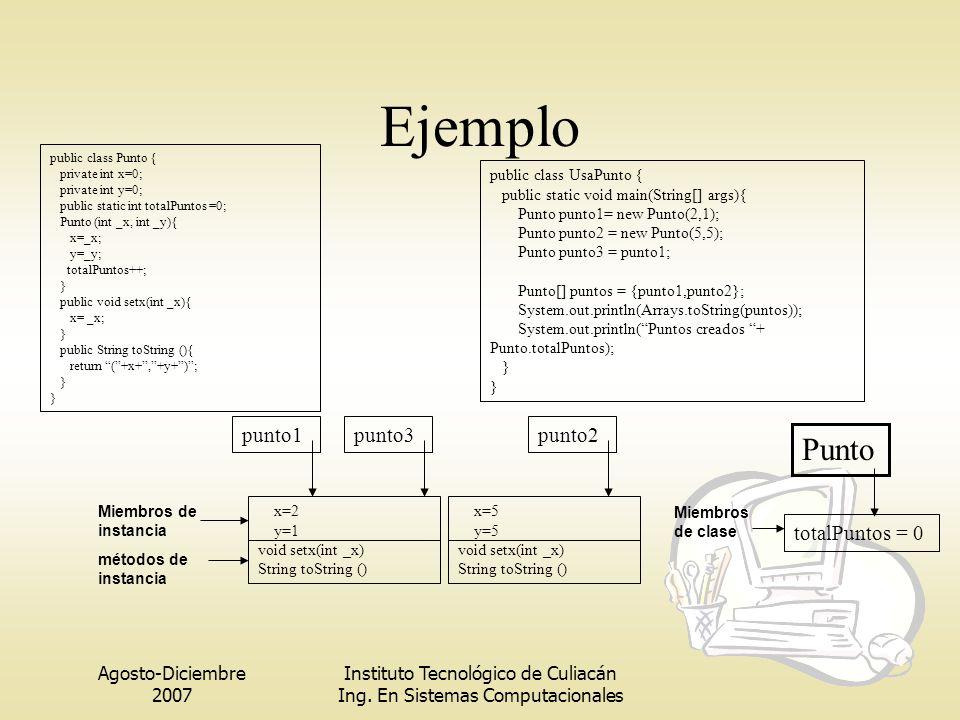 Agosto-Diciembre 2007 Instituto Tecnológico de Culiacán Ing. En Sistemas Computacionales Ejemplo public class Punto { private int x=0; private int y=0