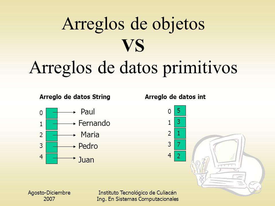 Agosto-Diciembre 2007 Instituto Tecnológico de Culiacán Ing. En Sistemas Computacionales Arreglos de objetos VS Arreglos de datos primitivos 3 5 1 7 2