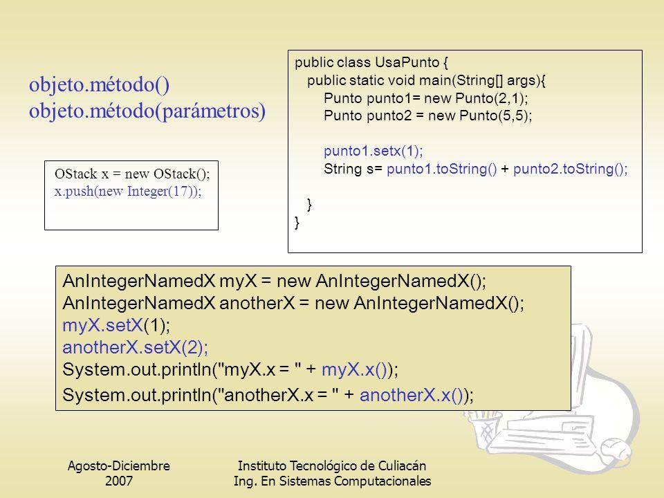 Agosto-Diciembre 2007 Instituto Tecnológico de Culiacán Ing. En Sistemas Computacionales AnIntegerNamedX myX = new AnIntegerNamedX(); AnIntegerNamedX