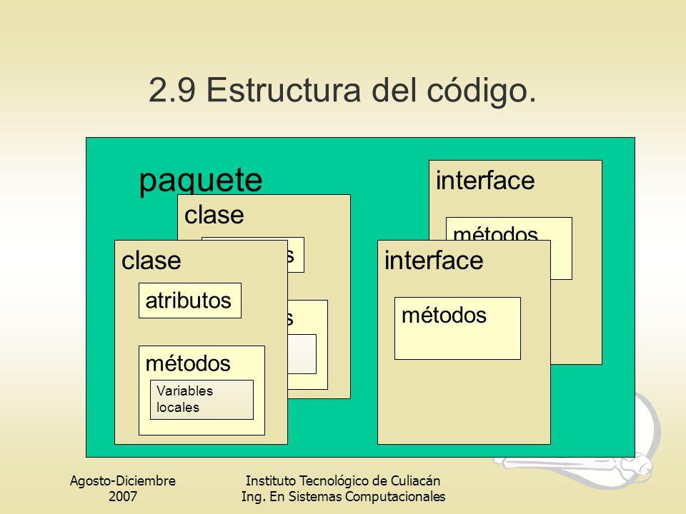 Agosto-Diciembre 2007 Instituto Tecnológico de Culiacán Ing. En Sistemas Computacionales 2.9 Estructura del código. paquete clase atributos métodos Va