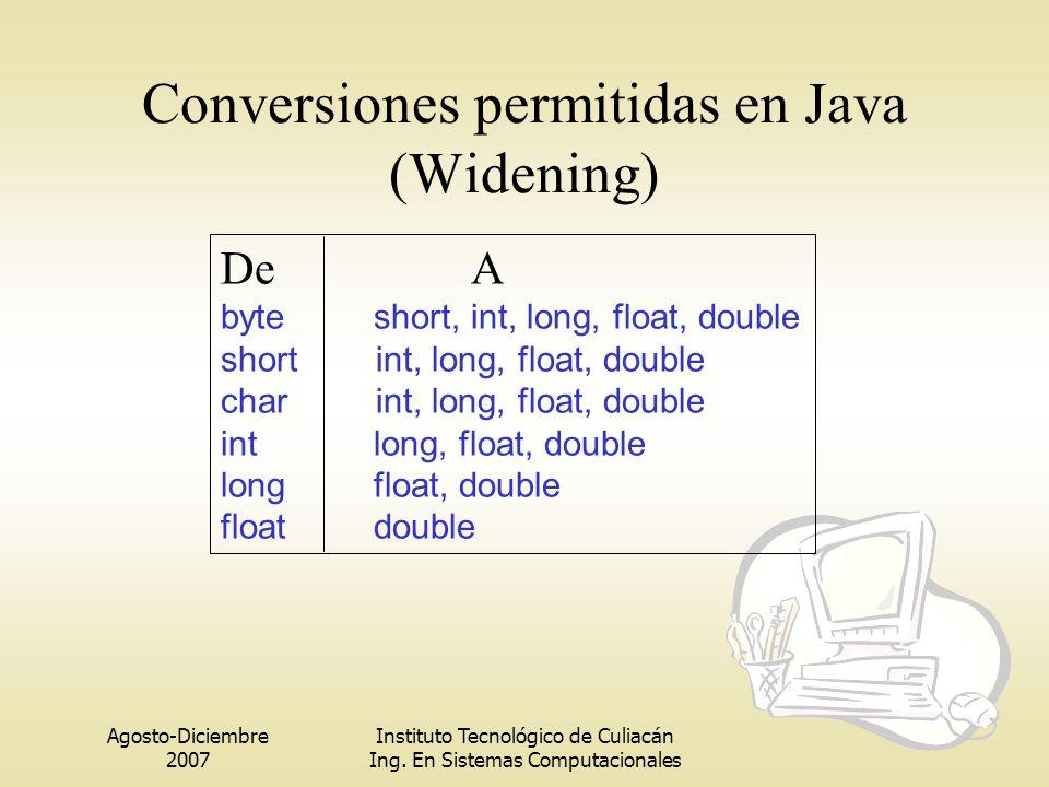 Agosto-Diciembre 2007 Instituto Tecnológico de Culiacán Ing. En Sistemas Computacionales Conversiones permitidas en Java (Widening) De A byte short, i