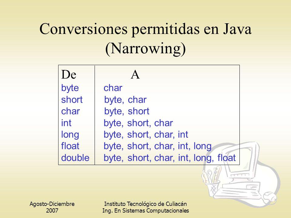 Agosto-Diciembre 2007 Instituto Tecnológico de Culiacán Ing. En Sistemas Computacionales Conversiones permitidas en Java (Narrowing) De A byte char sh