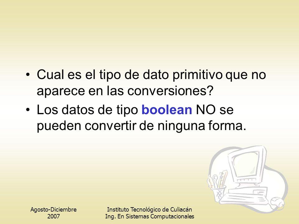 Agosto-Diciembre 2007 Instituto Tecnológico de Culiacán Ing. En Sistemas Computacionales Cual es el tipo de dato primitivo que no aparece en las conve