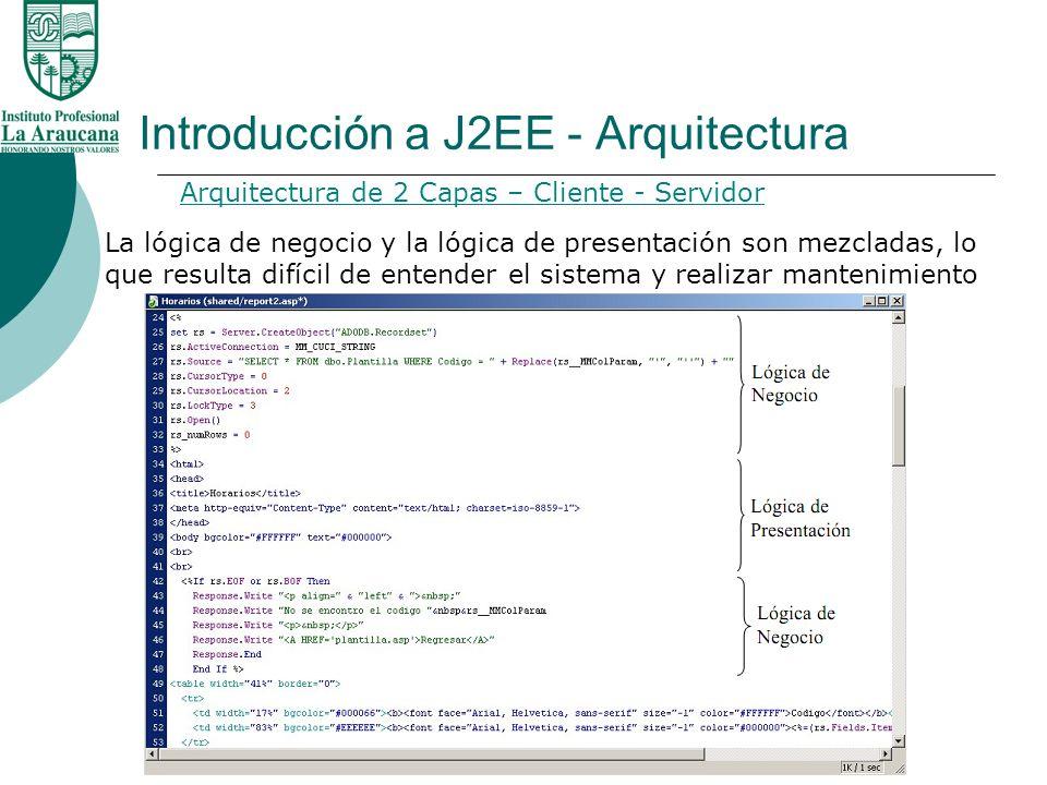 Introducción a J2EE - Arquitectura Arquitectura de 2 Capas – Cliente - Servidor La lógica de negocio y la lógica de presentación son mezcladas, lo que