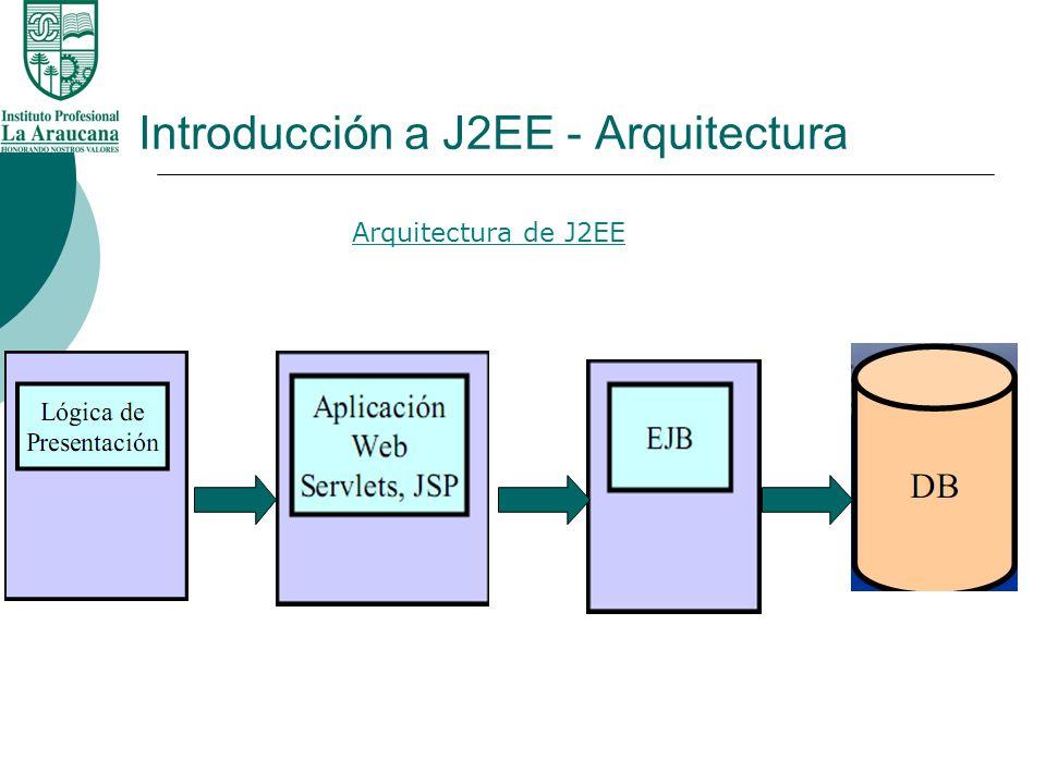 Introducción a J2EE - Arquitectura Arquitectura de J2EE