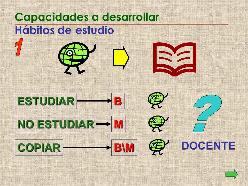 Capacidades a desarrollar Hábitos de estudio ESTUDIARB NO ESTUDIAR M COPIARB\M DOCENTE