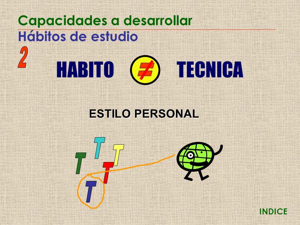 INDICE Capacidades a desarrollar Hábitos de estudio TECNICA HABITO ESTILO PERSONAL