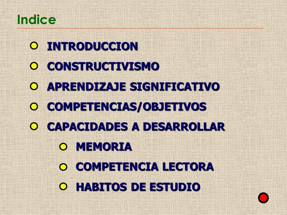 Indice INTRODUCCIONCONSTRUCTIVISMO APRENDIZAJE SIGNIFICATIVO COMPETENCIAS/OBJETIVOS CAPACIDADES A DESARROLLAR MEMORIA COMPETENCIA LECTORA HABITOS DE E