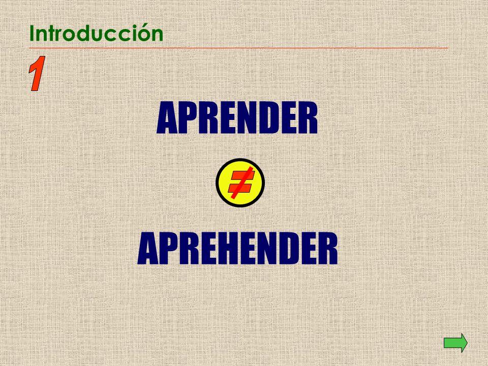 Introducción APREHENDER APRENDER