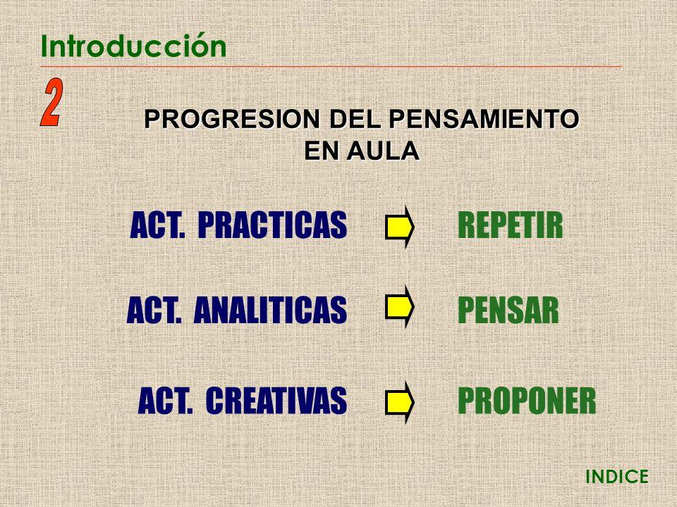 Introducción ACT. PRACTICAS PROGRESION DEL PENSAMIENTO EN AULA ACT. ANALITICAS ACT. CREATIVAS INDICE REPETIR PENSAR PROPONER