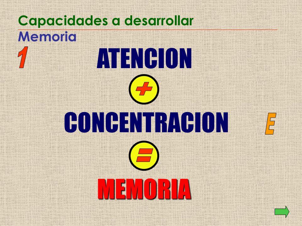 Capacidades a desarrollar Memoria CONCENTRACION ATENCION MEMORIA