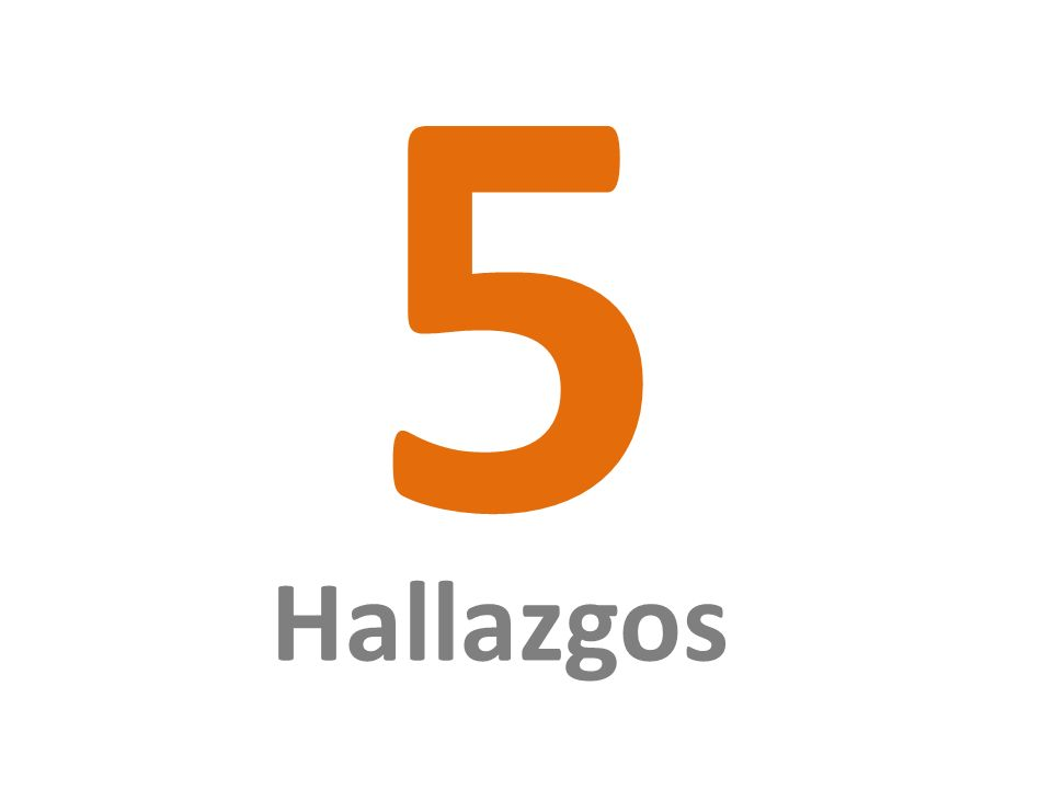 5 Hallazgos
