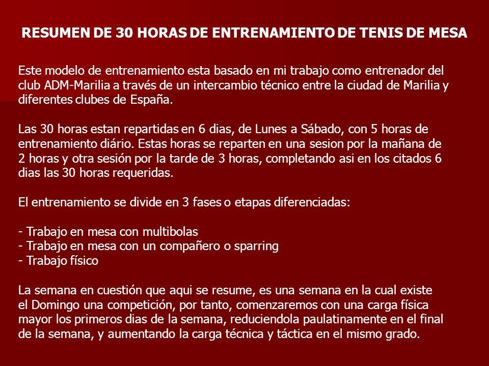 RESUMEN DE 30 HORAS DE ENTRENAMIENTO DE TENIS DE MESA Este modelo de entrenamiento esta basado en mi trabajo como entrenador del club ADM-Marilia a tr