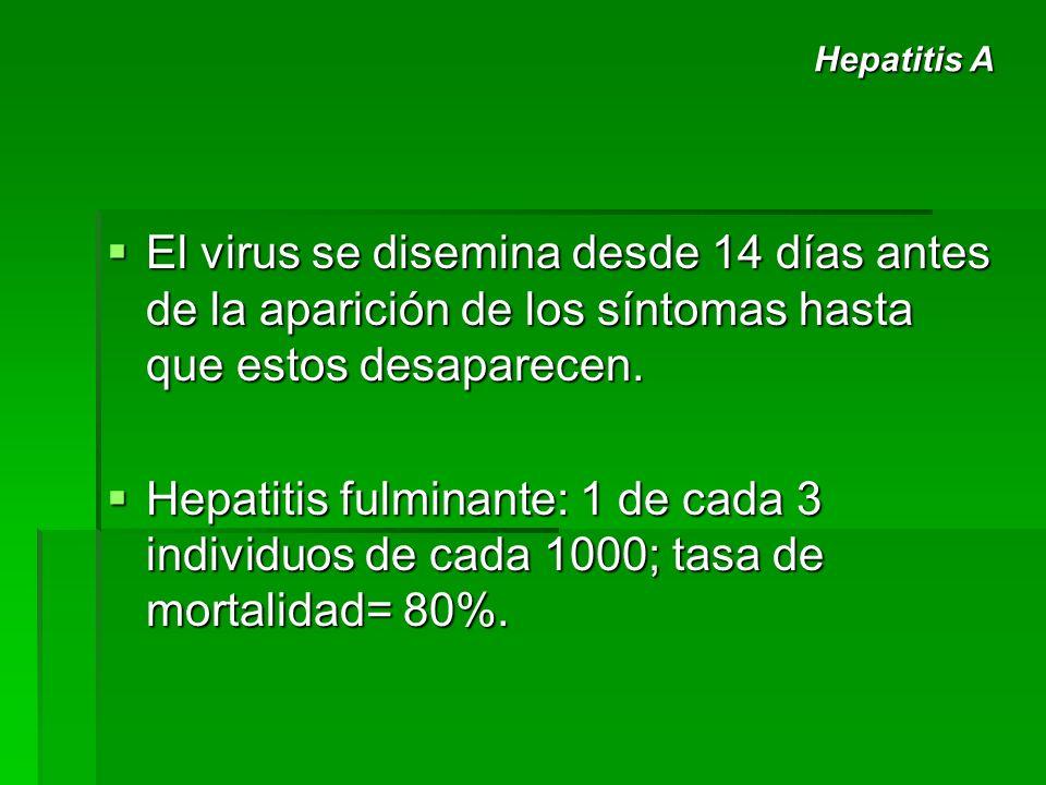 El virus se disemina desde 14 días antes de la aparición de los síntomas hasta que estos desaparecen. El virus se disemina desde 14 días antes de la a