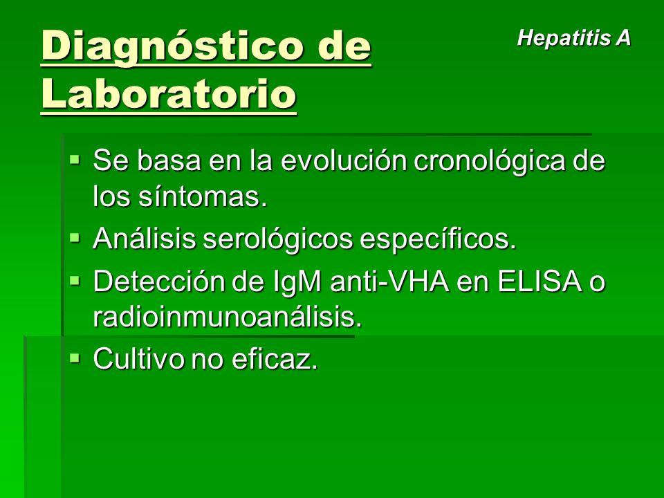 Diagnóstico de Laboratorio Se basa en la evolución cronológica de los síntomas. Se basa en la evolución cronológica de los síntomas. Análisis serológi