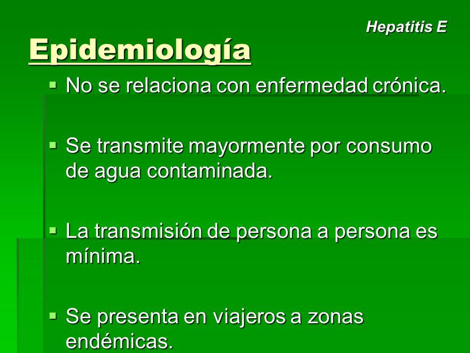 Epidemiología No se relaciona con enfermedad crónica. No se relaciona con enfermedad crónica. Se transmite mayormente por consumo de agua contaminada.