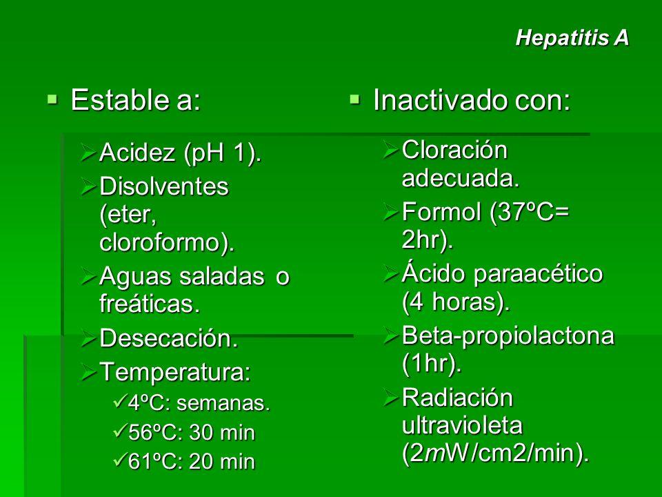 Estable a: Estable a: Acidez (pH 1). Acidez (pH 1). Disolventes (eter, cloroformo). Disolventes (eter, cloroformo). Aguas saladas o freáticas. Aguas s