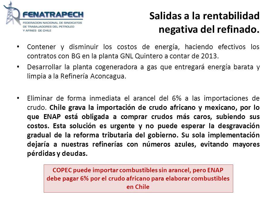 Salidas a la rentabilidad negativa del refinado. Contener y disminuir los costos de energía, haciendo efectivos los contratos con BG en la planta GNL