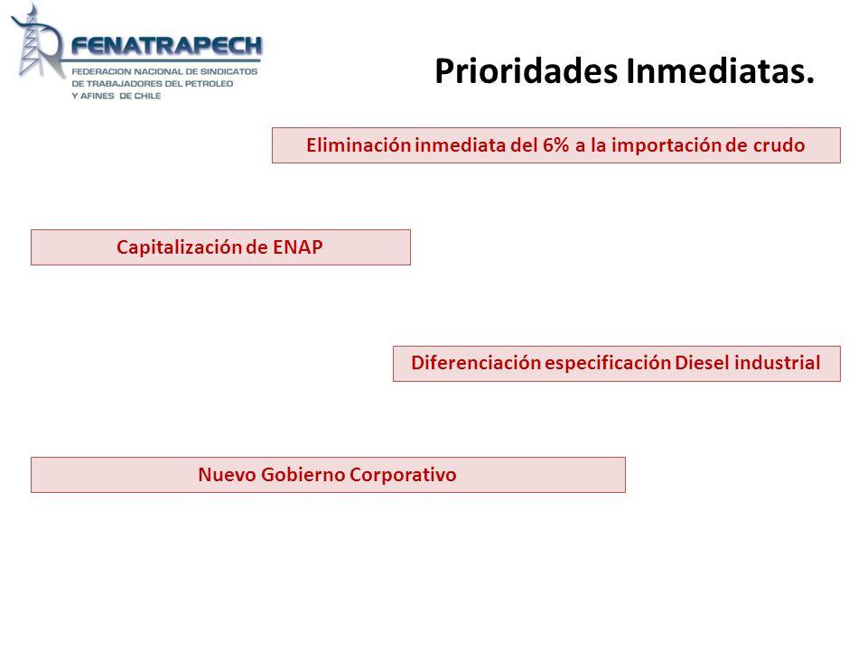 Prioridades Inmediatas. Nuevo Gobierno Corporativo Diferenciación especificación Diesel industrial Capitalización de ENAP Eliminación inmediata del 6%