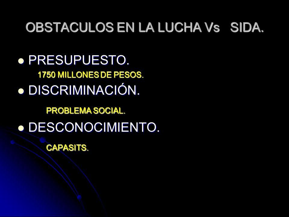 OBSTACULOS EN LA LUCHA Vs SIDA. PRESUPUESTO. PRESUPUESTO. 1750 MILLONES DE PESOS. 1750 MILLONES DE PESOS. DISCRIMINACIÓN. DISCRIMINACIÓN. PROBLEMA SOC
