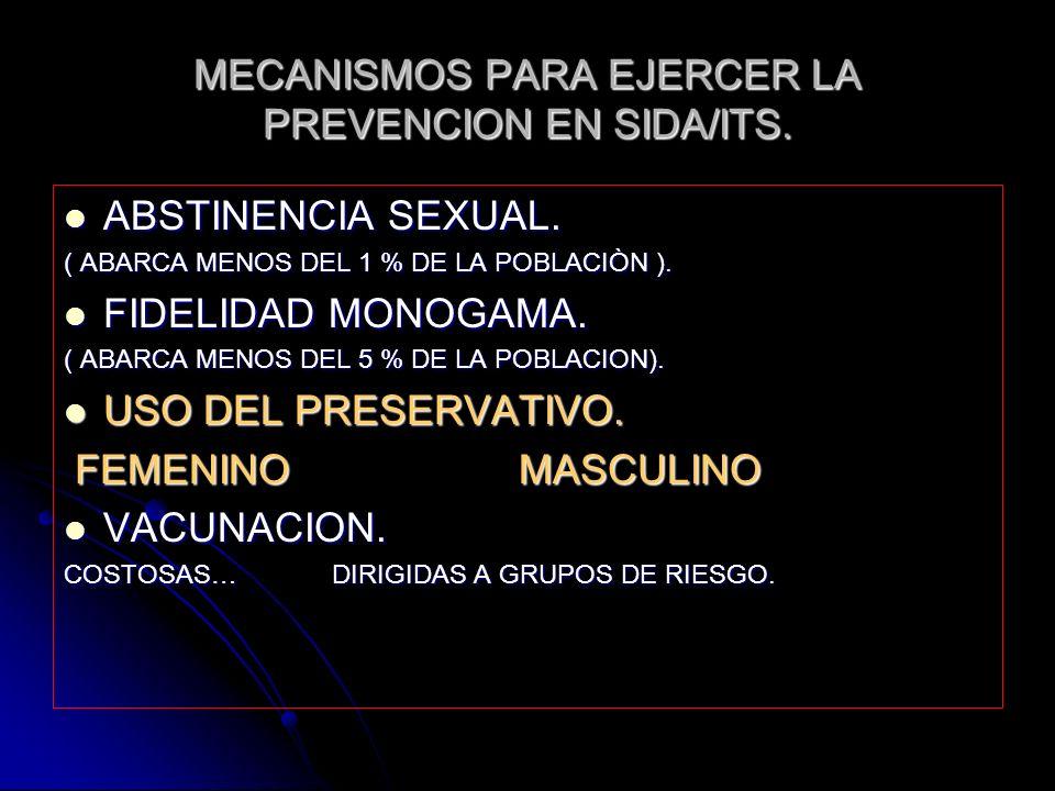 MECANISMOS PARA EJERCER LA PREVENCION EN SIDA/ITS. ABSTINENCIA SEXUAL. ABSTINENCIA SEXUAL. ( ABARCA MENOS DEL 1 % DE LA POBLACIÒN ). FIDELIDAD MONOGAM