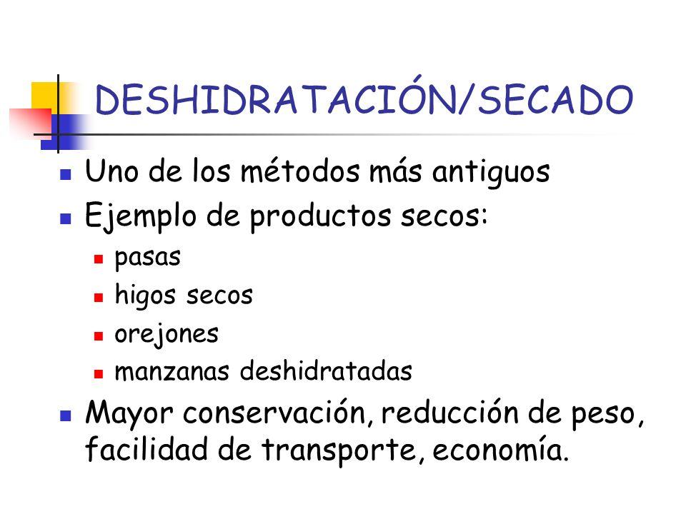 DESHIDRATACIÓN/SECADO Uno de los métodos más antiguos Ejemplo de productos secos: pasas higos secos orejones manzanas deshidratadas Mayor conservación
