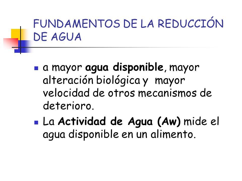 ...ACTIVIDAD DE AGUA (Aw) La Aw se utiliza en la microbiología predictiva El rango de Aw es 0 a 1 En el agua al estado libre: Aw=1 A mayor agua ligada, menor Aw La Aw de un producto es siempre < 1