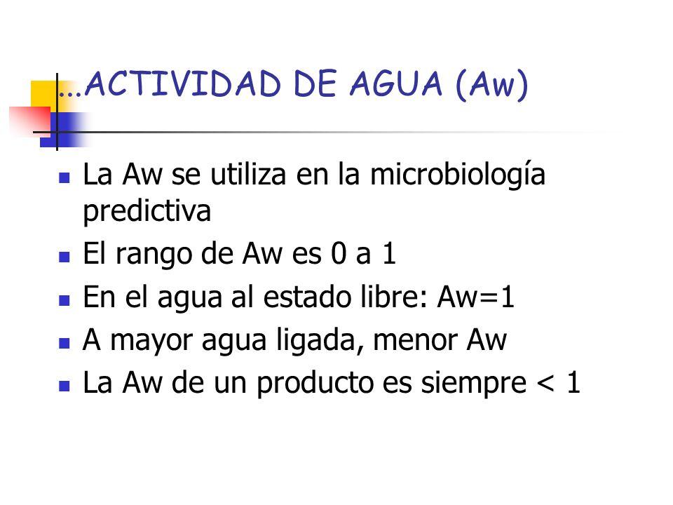 ...ACTIVIDAD DE AGUA (Aw) La Aw se utiliza en la microbiología predictiva El rango de Aw es 0 a 1 En el agua al estado libre: Aw=1 A mayor agua ligada