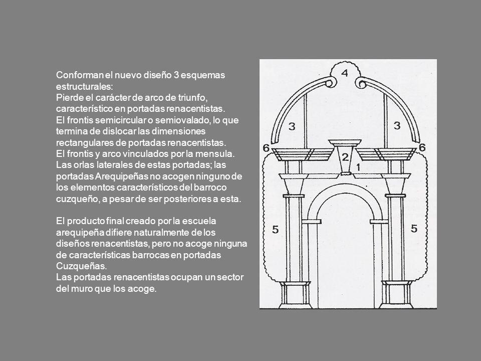 Conforman el nuevo diseño 3 esquemas estructurales: Pierde el carácter de arco de triunfo, característico en portadas renacentistas. El frontis semici