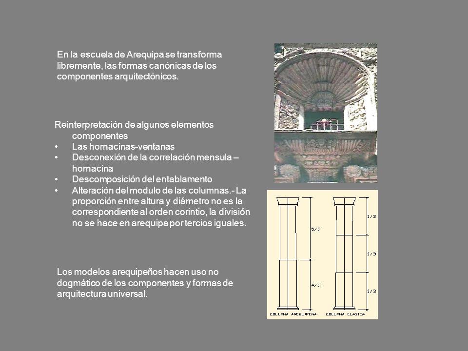 Reinterpretación de algunos elementos componentes Las hornacinas-ventanas Desconexión de la correlación mensula – hornacina Descomposición del entabla