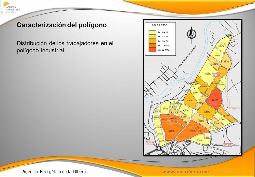 Agència Energètica de la Ribera www.aer-ribera.com Distribución de los trabajadores en el polígono industrial. Caracterización del polígono