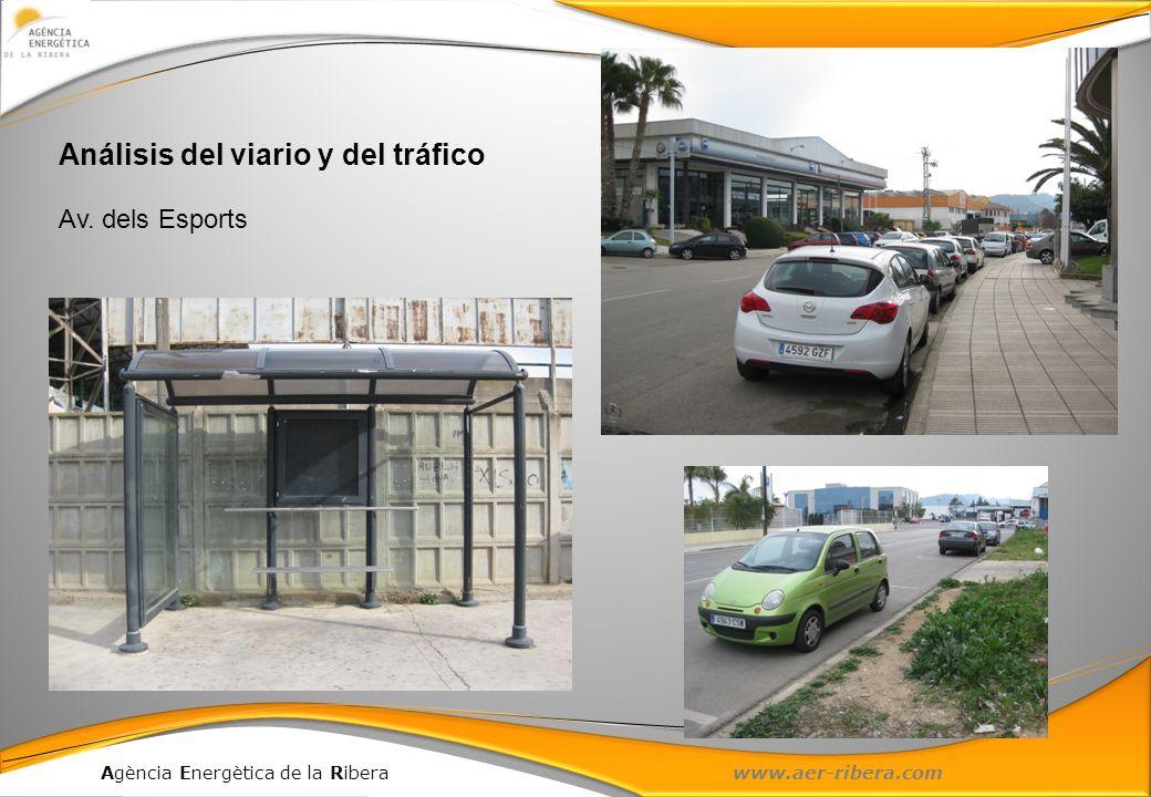 Agència Energètica de la Ribera www.aer-ribera.com Av. dels Esports Análisis del viario y del tráfico