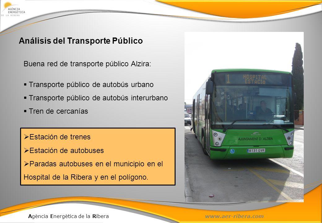 Agència Energètica de la Ribera www.aer-ribera.com Análisis del Transporte Público Buena red de transporte público Alzira: Transporte público de autob