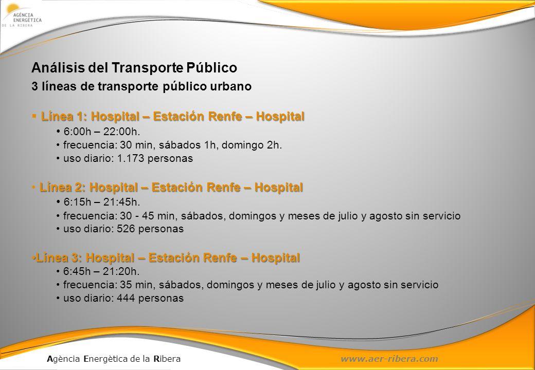 Agència Energètica de la Ribera www.aer-ribera.com Análisis del Transporte Público 3 líneas de transporte público urbano Línea 1: Hospital – Estación