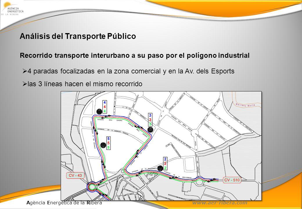 Agència Energètica de la Ribera www.aer-ribera.com Análisis del Transporte Público Recorrido transporte interurbano a su paso por el polígono industri