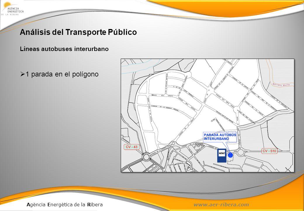 Agència Energètica de la Ribera www.aer-ribera.com Análisis del Transporte Público Líneas autobuses interurbano 1 parada en el polígono