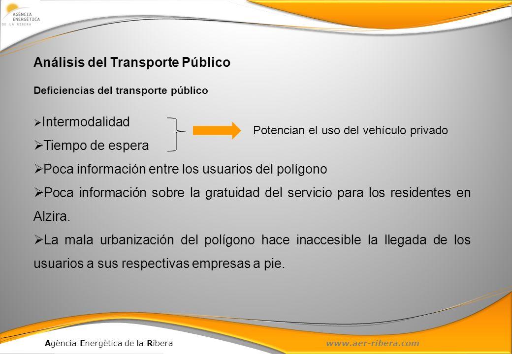 Agència Energètica de la Ribera www.aer-ribera.com Análisis del Transporte Público Deficiencias del transporte público Intermodalidad Tiempo de espera