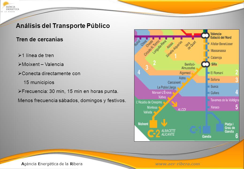 Agència Energètica de la Ribera www.aer-ribera.com Análisis del Transporte Público Tren de cercanías 1 línea de tren Moixent – Valencia Conecta direct