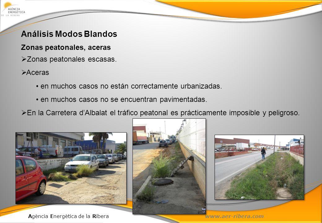 Agència Energètica de la Ribera www.aer-ribera.com Análisis Modos Blandos Zonas peatonales, aceras Zonas peatonales escasas. Aceras en muchos casos no