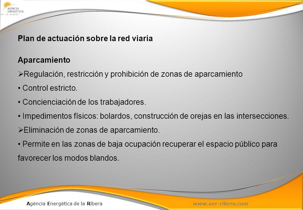 Agència Energètica de la Ribera www.aer-ribera.com Plan de actuación sobre la red viaria Aparcamiento Regulación, restricción y prohibición de zonas d